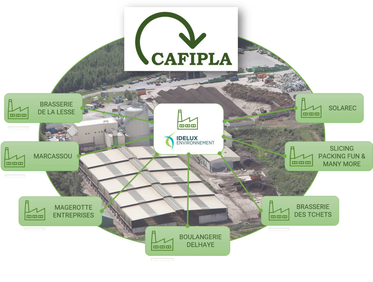CAFIPLA gets in contact with local stakeholders